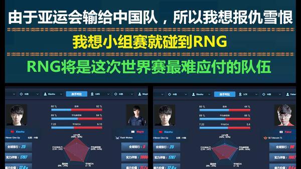 Ray在韩国论坛被问答到:训练赛最难打的是RNG