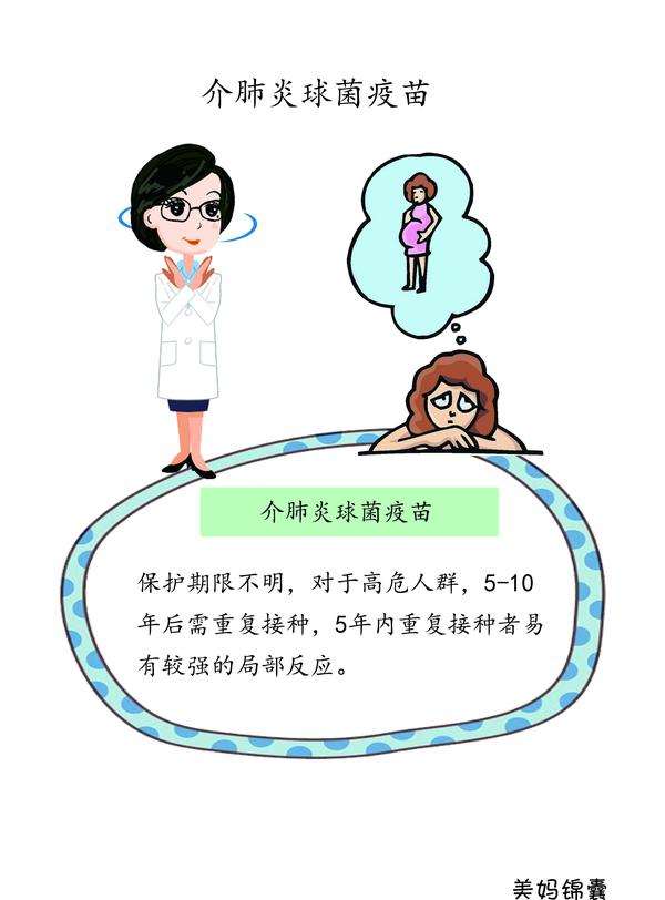 肺炎链球菌疫苗是什么