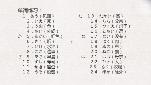 无主之地2——日语发音使用方法