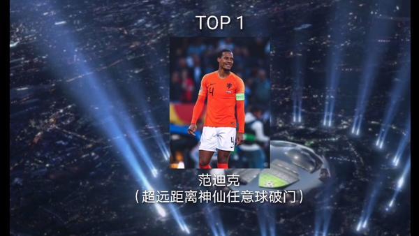 FIFA15后场任意球视角拉伸方式解析