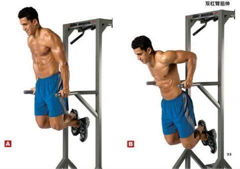 粗壮你的三头肌!肱三头肌锻炼方法图解(gif)