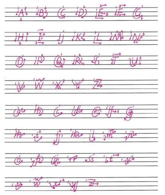为大家奉上26个英文字母大小写书写格式的最新完整版 -... - 简书