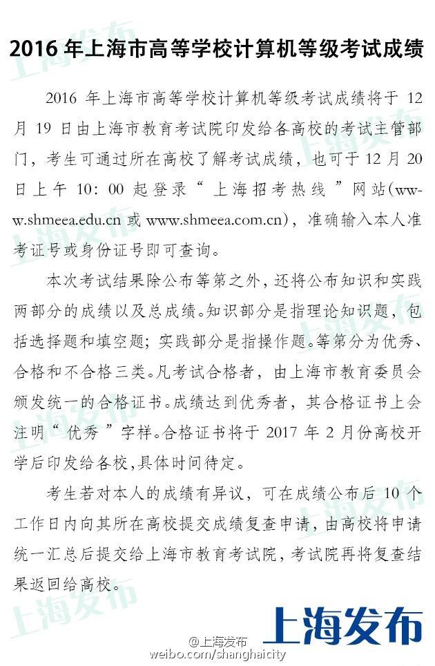 """教育""""市重点""""、""""区重点""""...248所上海市高中招生学校名单来啦!"""