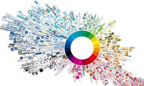 垂直行业网站运营需要注意哪些要素?