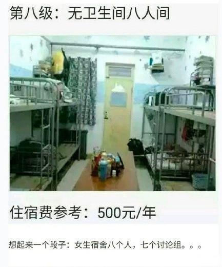 8人寝室装扮装修效果图_一起装修网