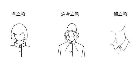 领子设计- 豆丁网