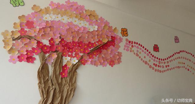 幼儿园春天环境布置图片-幼儿园图片