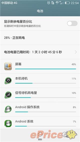 千元双卡全网通 华为荣耀畅玩 4X 上手体验
