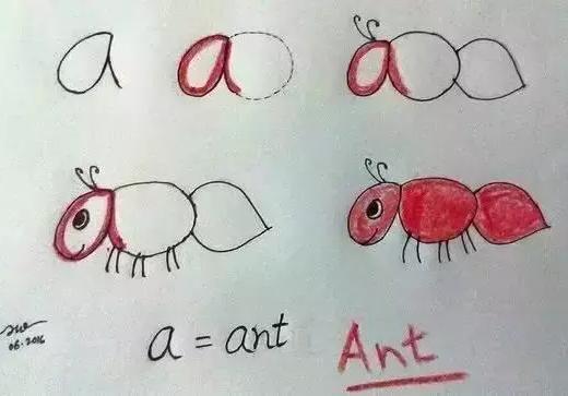 26个字母创意插画,太有趣了,看完让人脑洞大开