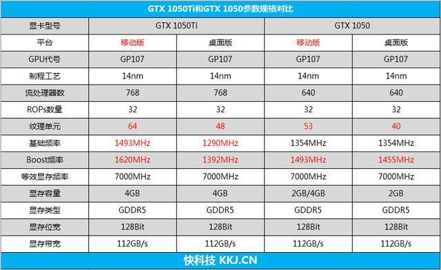 6299元起!小米笔记本Pro新版发布:搭载GTX1050,对标MacbookPro