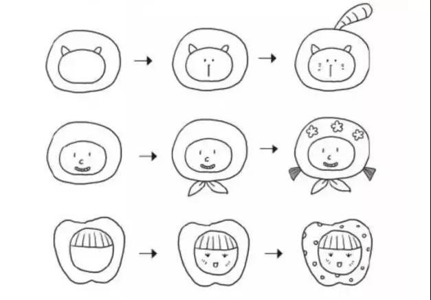 简单简笔画大全_最简单的简笔画图片_可爱简单好看的简笔画
