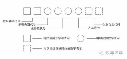 【商车网】为商用车用户服务_卡车_客车_挂车_专用车_零部件