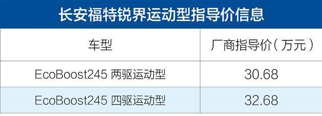 长安福特锐界新增两款运动版 30.98万起 - 新闻详情 - 买车网