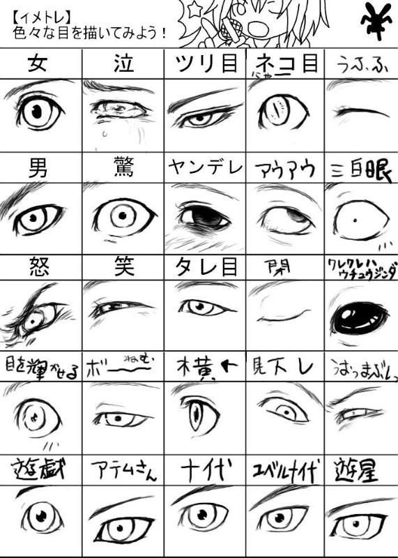 眼睛简笔画步骤