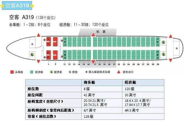 空客330經濟艙最佳座位