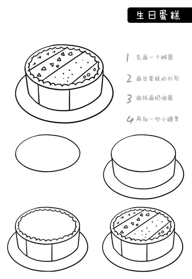簡筆畫︱生日蛋糕集錦