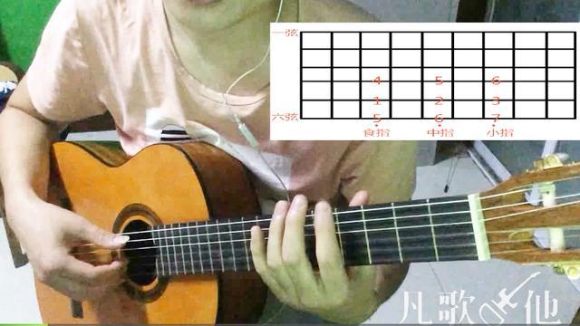 如何弹吉他 - 生活 - 懂得