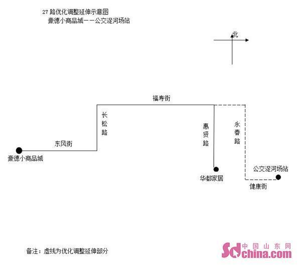 潍坊51路公交车路线图