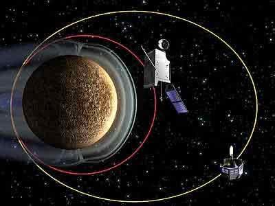 水星为什么叫做水星?-第3张图片-IT新视野