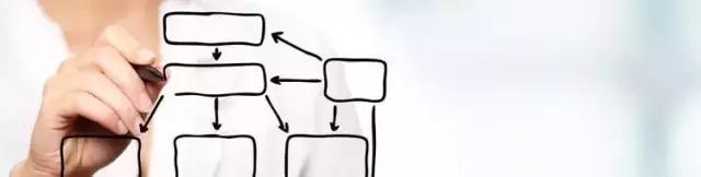 10个人公司的架构图