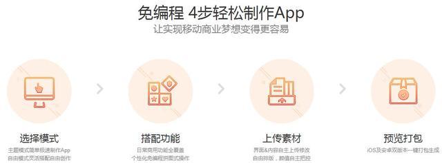 app的推广和运营!插图1