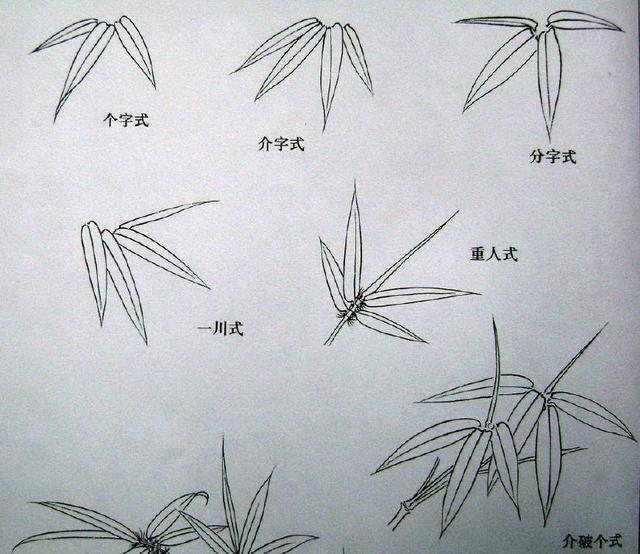 中国水墨画竹子