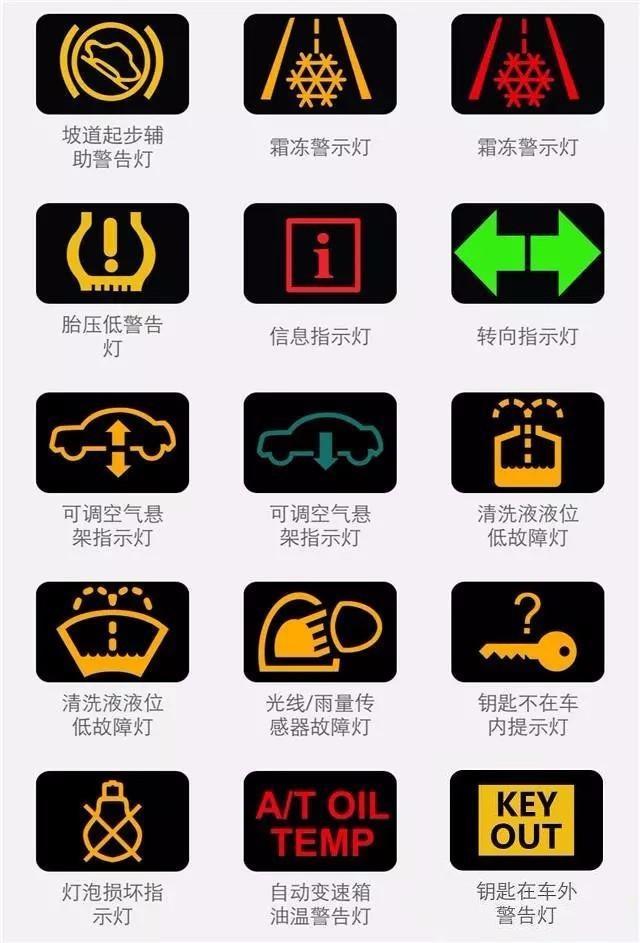 長帝烤箱4個功能圖標