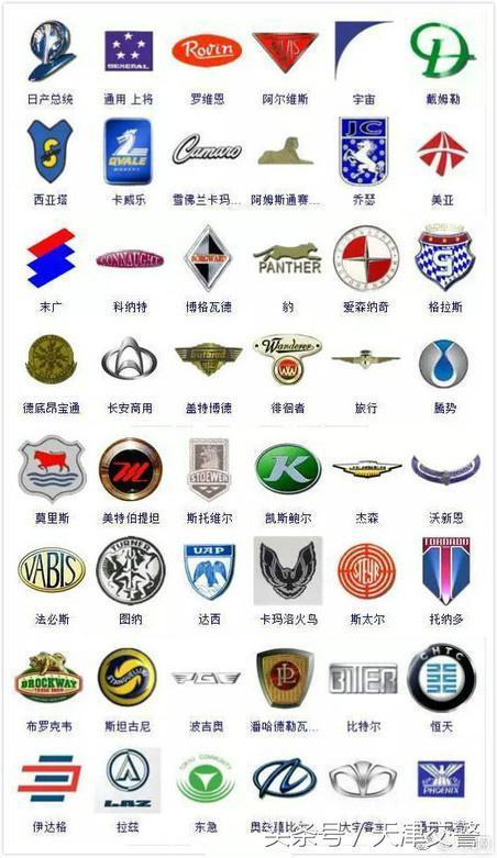 国产汽车标识标牌大全图解-西祠汽车