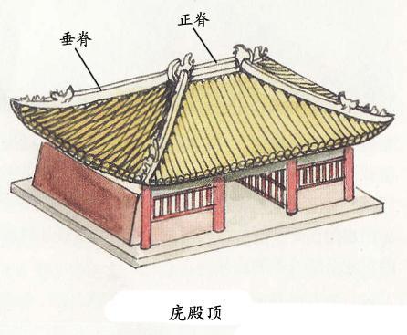 古代建筑屋顶简图