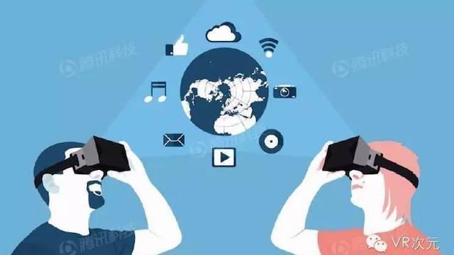 中国VR技术发展现状、应用前景与对策研究