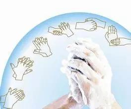 洗手五步法图片高清图