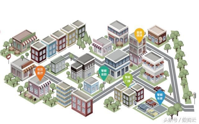 什么是社区电商平台?社区电商达人教路