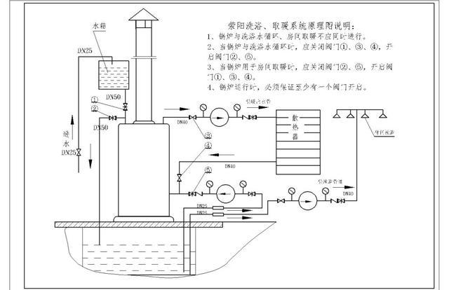 地暖锅炉安装示意图