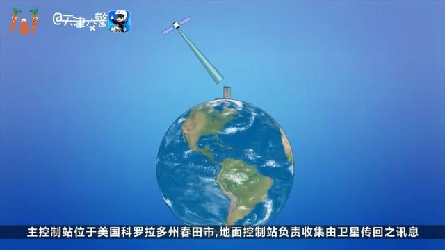 """GPS""""绑架""""多国,美国要关闭,盟友导弹摸不着北,中国不惧威胁"""
