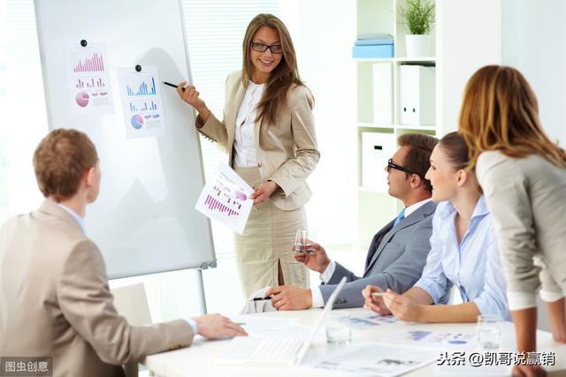如何成功策划一场创意营销?掌握四个基本功:营销就可以做到极致
