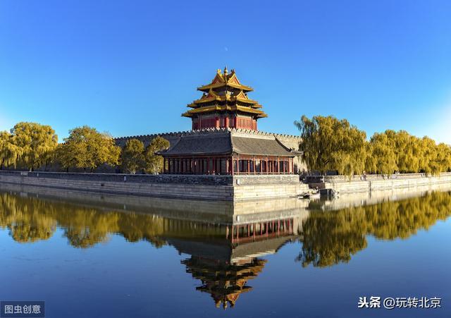 北京旅游景点图片大全