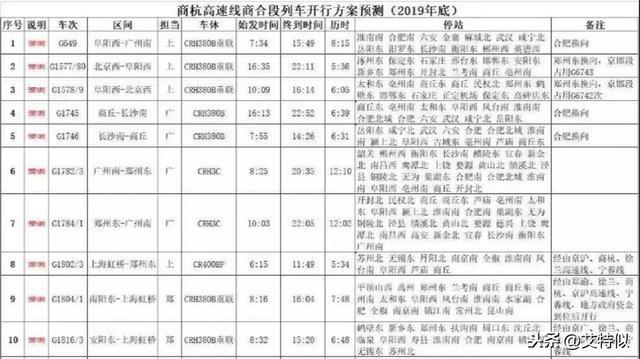 2019列车时刻表