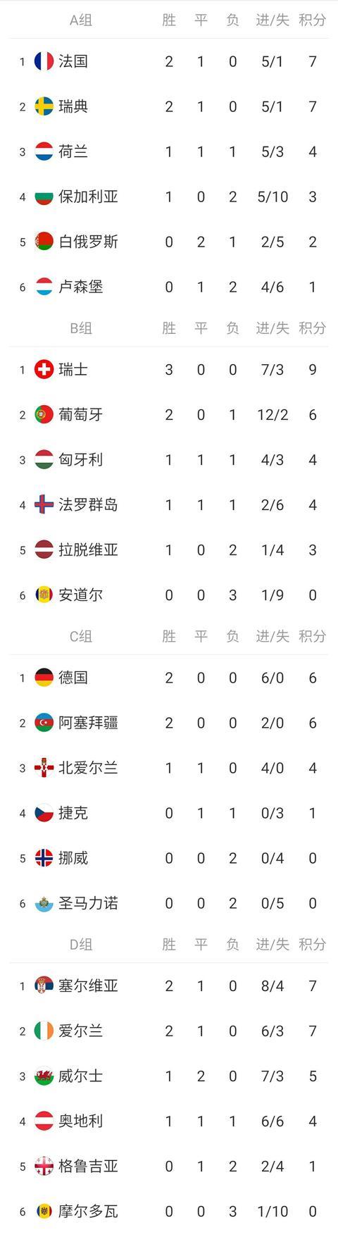 世界杯历史:以色列所有土地全在亚洲,为什么却参加欧洲预选赛?