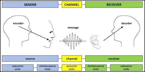 豆瓣9.4《亲密关系》|如何跳出伴侣之间的沟通陷阱,建立良好沟通