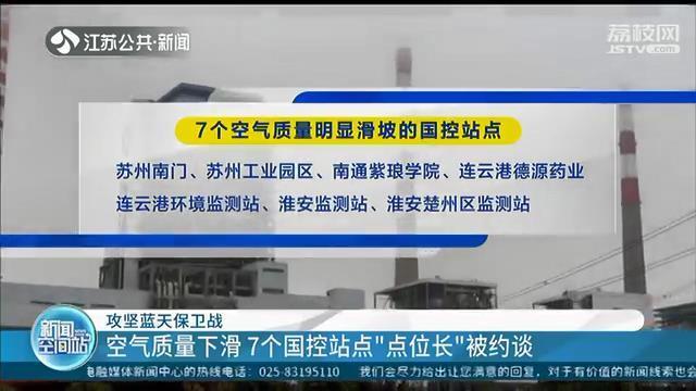 """空气质量下滑 江苏7个国控站点""""点位长""""被省生态环境厅约谈"""