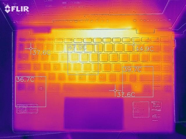 轻薄翻转触控本里的高性能机型:惠普ENVY x360 13评测