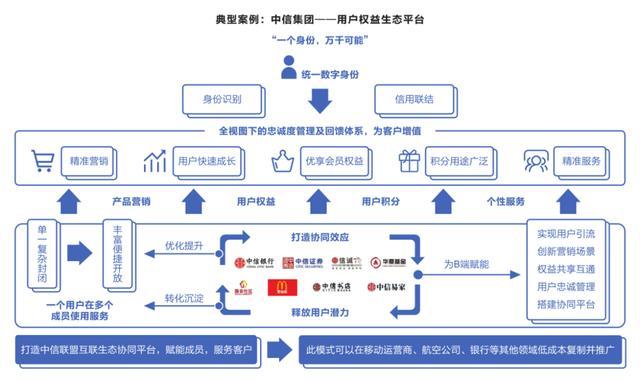 封面故事|王毛路:区块链的核心价值在于共识机制和激励机制