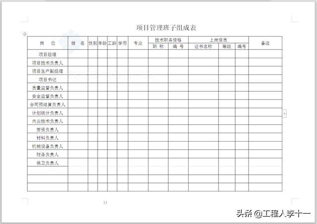 建设工程,建筑公司管理手册(附管理条例、28套实用管理表)