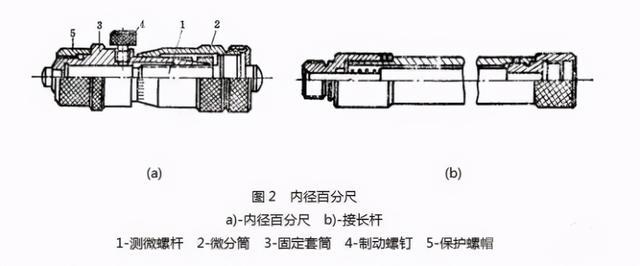 三角测量仪器工具图片