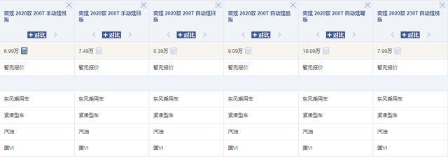 """东风放出""""大黑牛"""",6.99W配大溜背,比丰田卡罗拉霸气,带国六"""