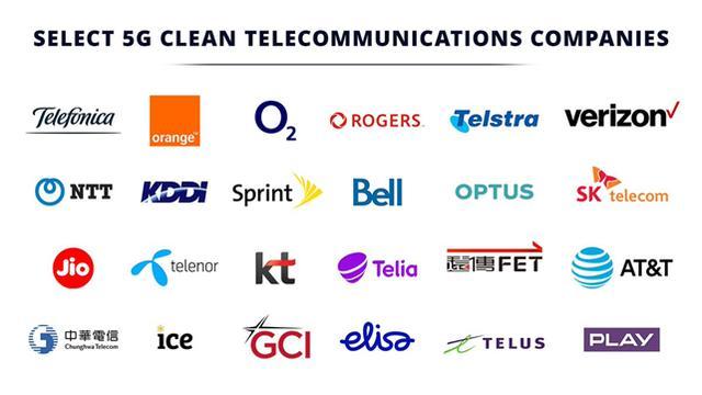 """美国公布""""5G干净网络""""列表:全球已有24家运营商放弃华为设备"""