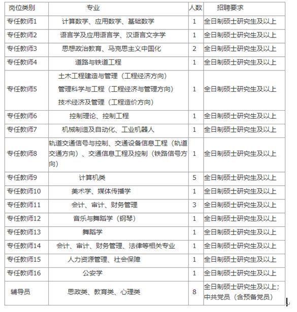 陕西机电职业技术学院_出国留学网