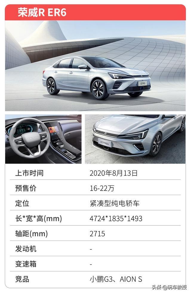 8月就5款新車上市 6.98萬起都非常值得買!速看