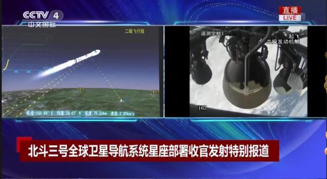 北斗三号收官卫星成功发射,中国北斗完成全球组网,打破GPS垄断