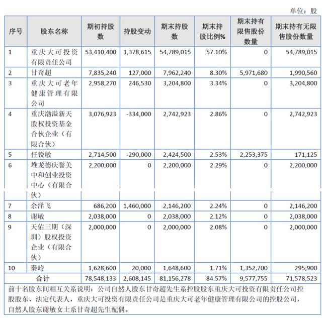 「新鼎资本研究」新三板优质企业之一百二十九——多普泰